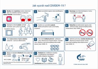 Koronavir SARS CoV-2 Covid - 19 vs. chřipka