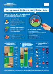 ČSÚ - Integrované šetření v zemědělství